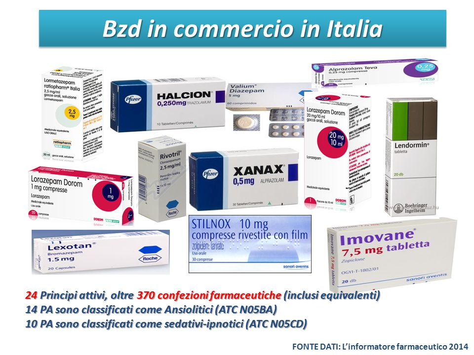 Bzd in commercio in Italia