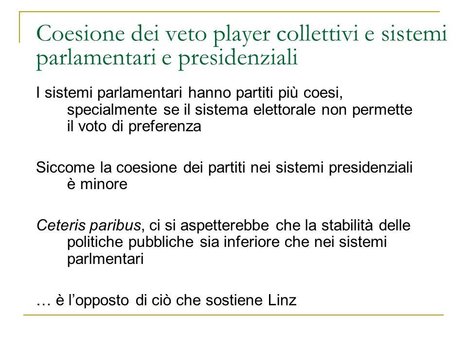 Coesione dei veto player collettivi e sistemi parlamentari e presidenziali