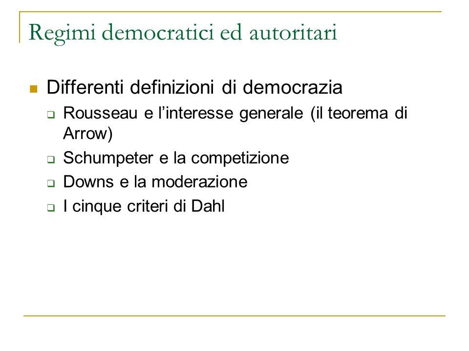 Regimi democratici ed autoritari