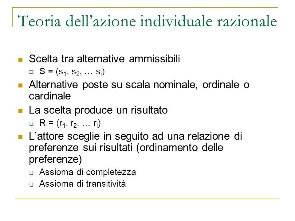 Teoria dell'azione individuale razionale