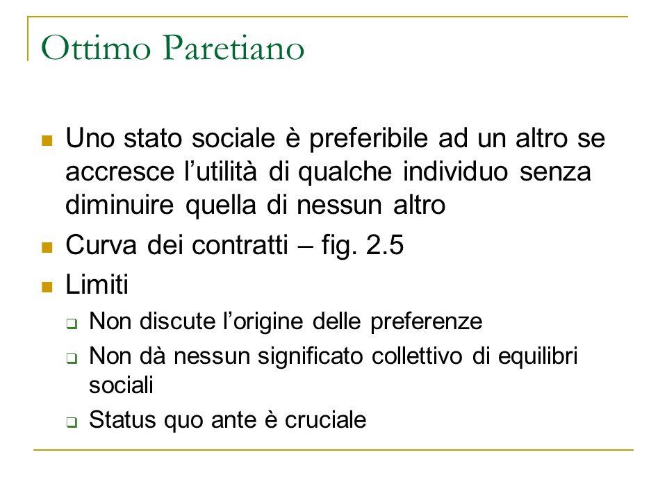 Ottimo Paretiano Uno stato sociale è preferibile ad un altro se accresce l'utilità di qualche individuo senza diminuire quella di nessun altro.