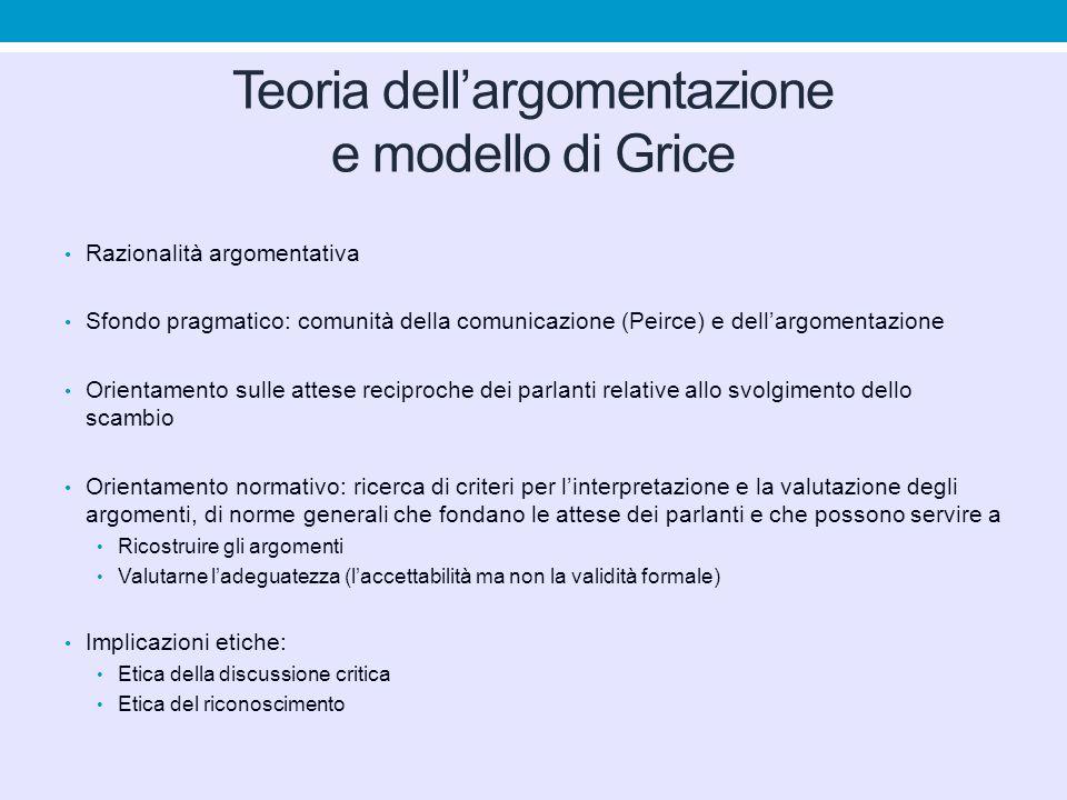 Teoria dell'argomentazione e modello di Grice