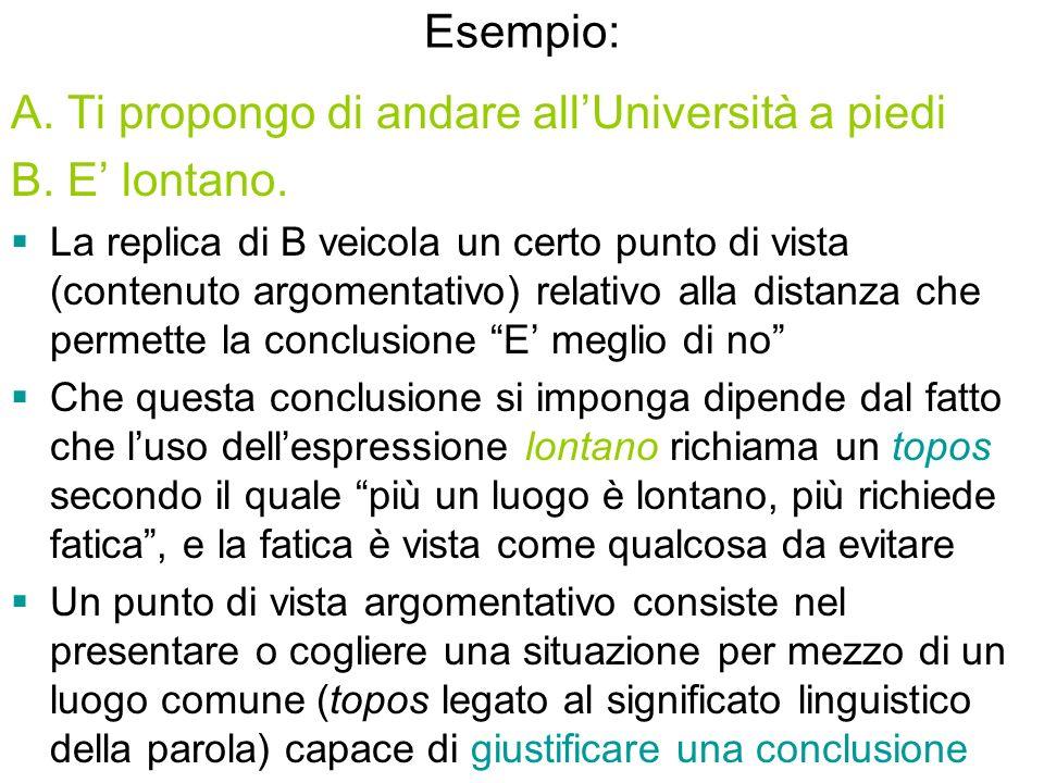 A. Ti propongo di andare all'Università a piedi B. E' lontano.
