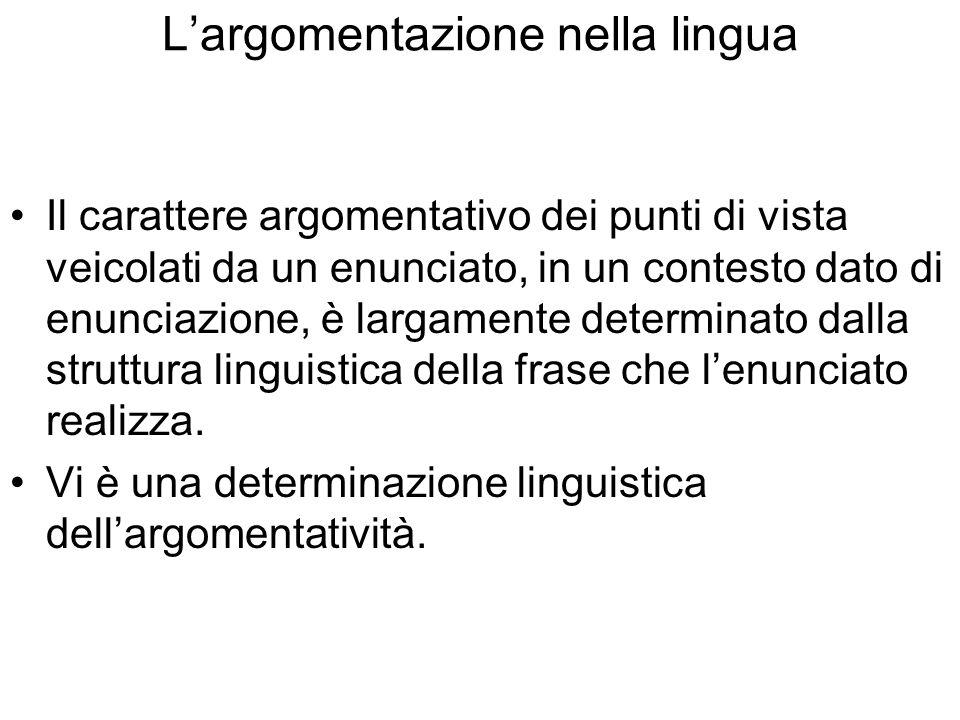 L'argomentazione nella lingua