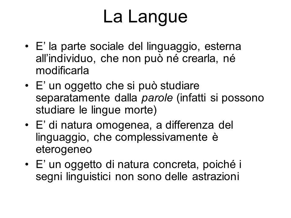 La Langue E' la parte sociale del linguaggio, esterna all'individuo, che non può né crearla, né modificarla.