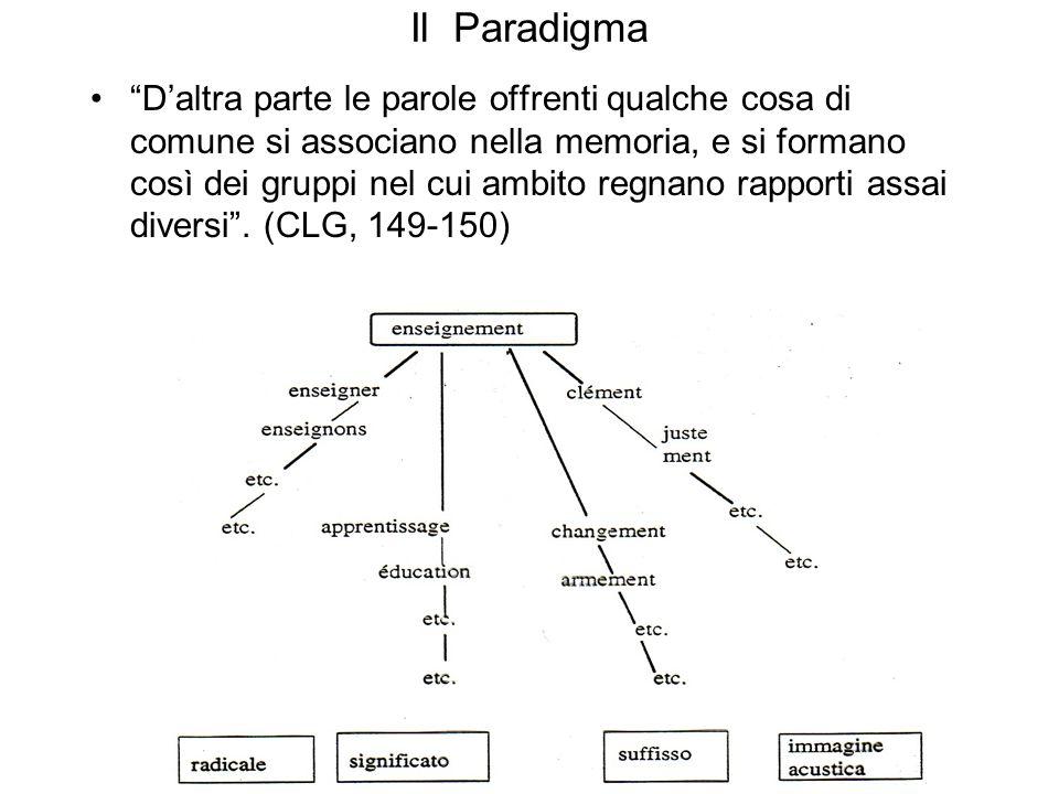 Il Paradigma