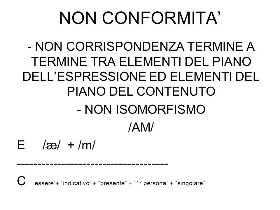 NON CONFORMITA' - NON CORRISPONDENZA TERMINE A TERMINE TRA ELEMENTI DEL PIANO DELL'ESPRESSIONE ED ELEMENTI DEL PIANO DEL CONTENUTO.