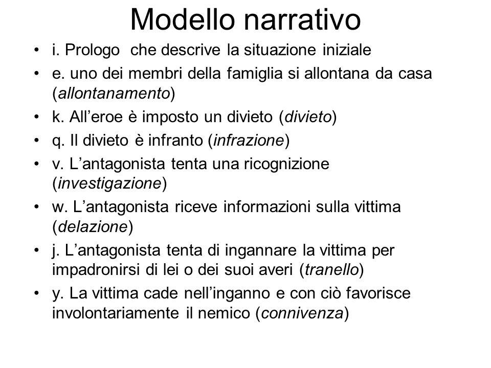 Modello narrativo i. Prologo che descrive la situazione iniziale
