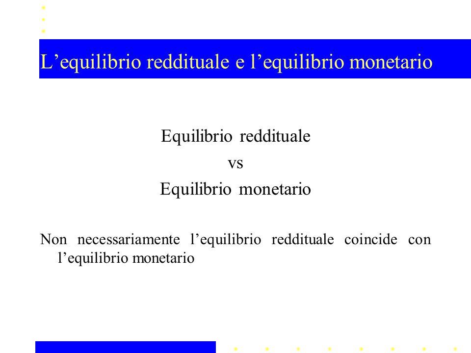 L'equilibrio reddituale e l'equilibrio monetario