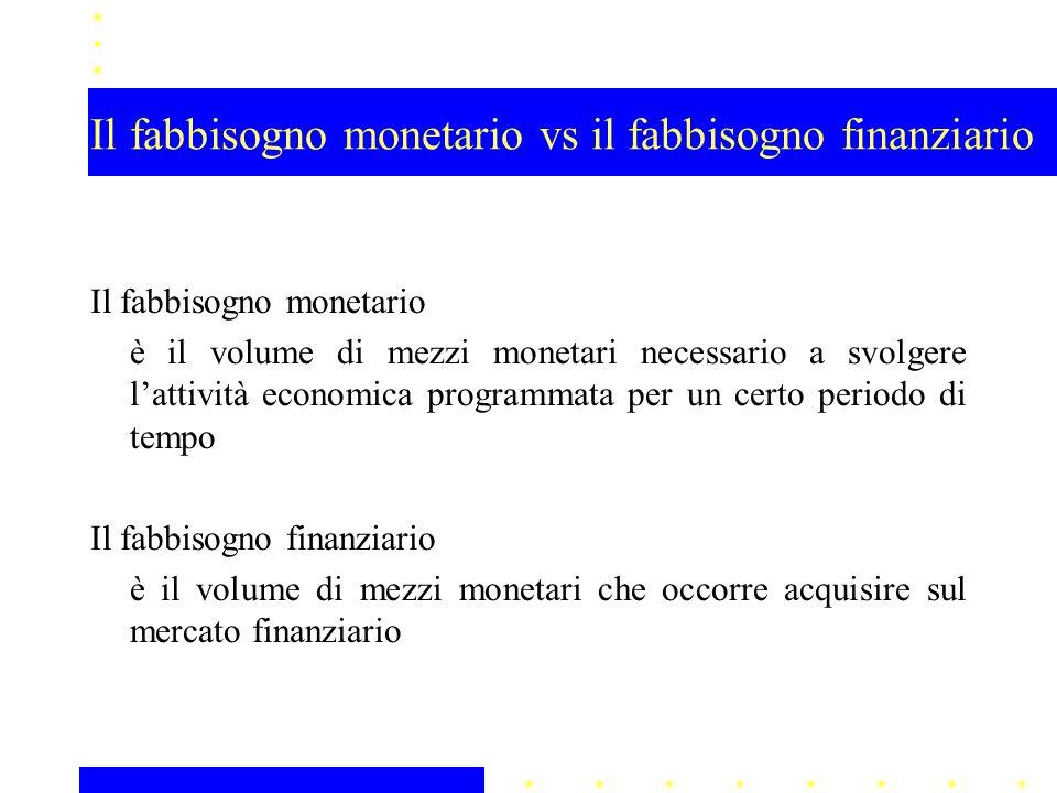 Il fabbisogno monetario vs il fabbisogno finanziario