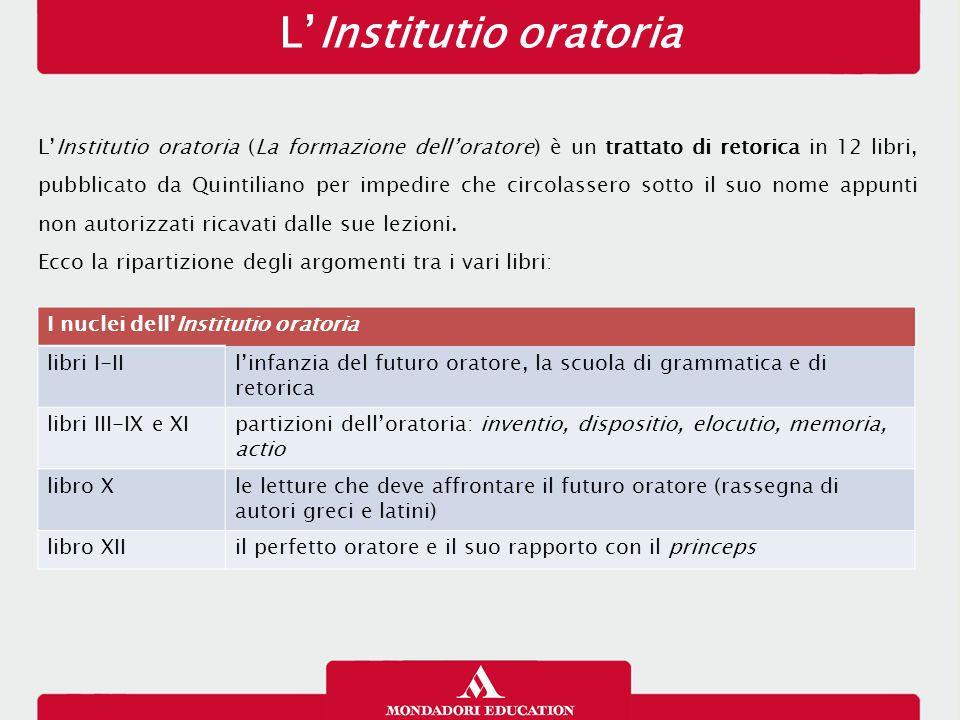 L'Institutio oratoria