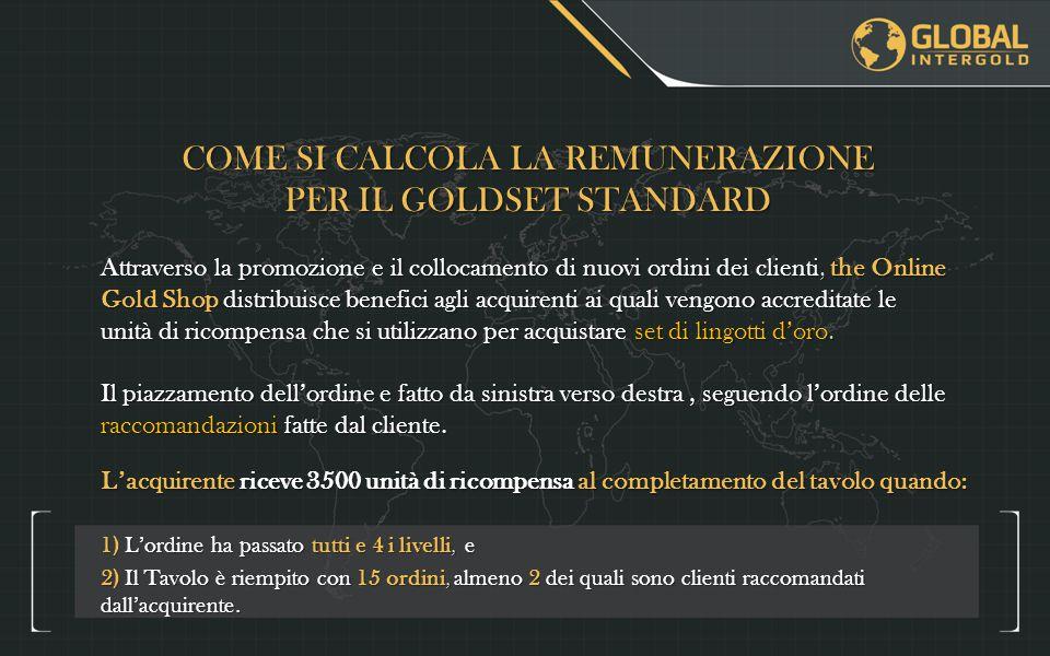 COME SI CALCOLA LA REMUNERAZIONE PER IL GOLDSET STANDARD