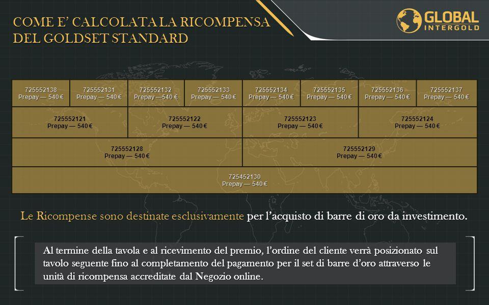 COME E' CALCOLATA LA RICOMPENSA DEL GOLDSET STANDARD