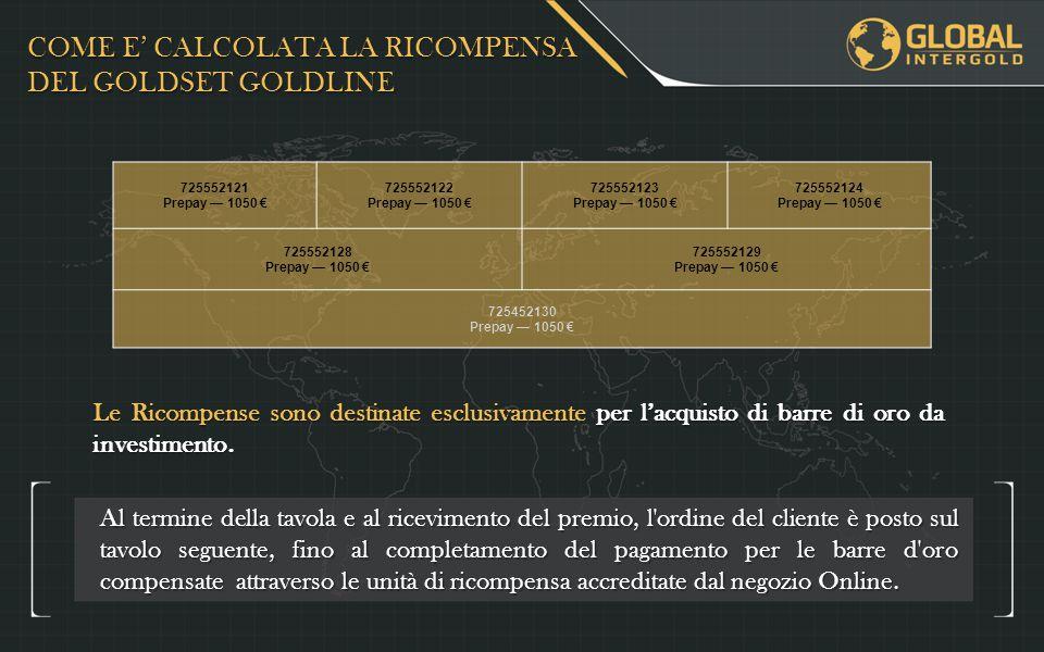 COME E' CALCOLATA LA RICOMPENSA DEL GOLDSET GOLDLINE
