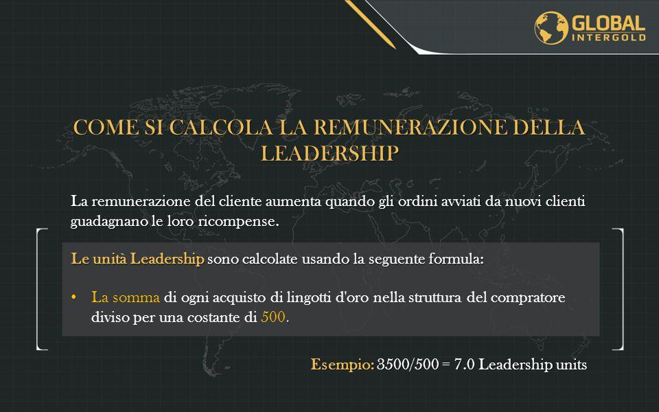 COME SI CALCOLA LA REMUNERAZIONE DELLA LEADERSHIP