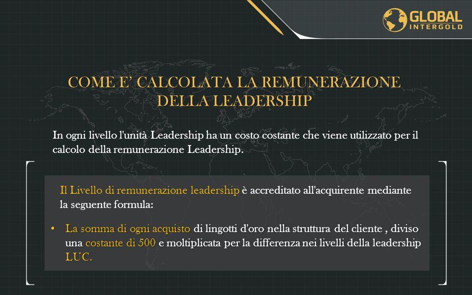 COME E' CALCOLATA LA REMUNERAZIONE DELLA LEADERSHIP