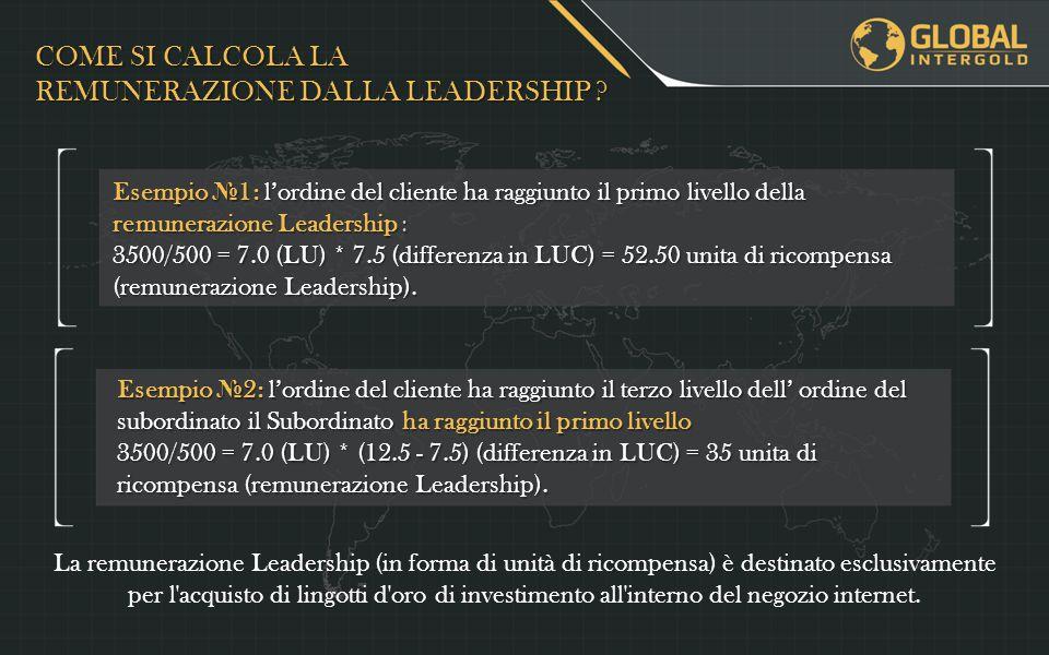 COME SI CALCOLA LA REMUNERAZIONE DALLA LEADERSHIP