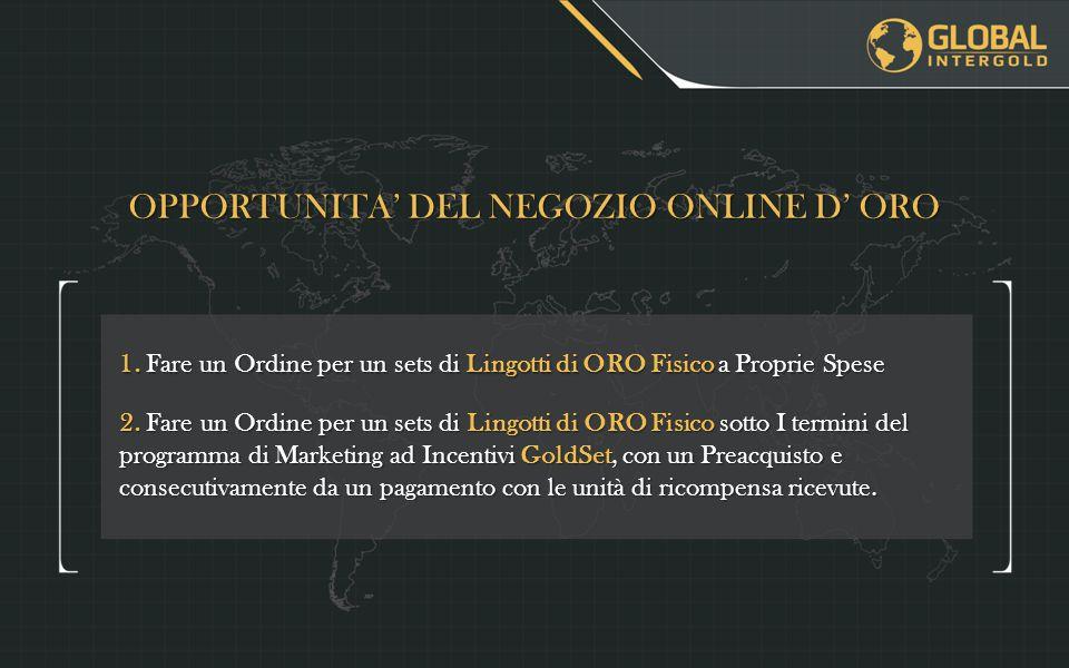 OPPORTUNITA' DEL NEGOZIO ONLINE D' ORO