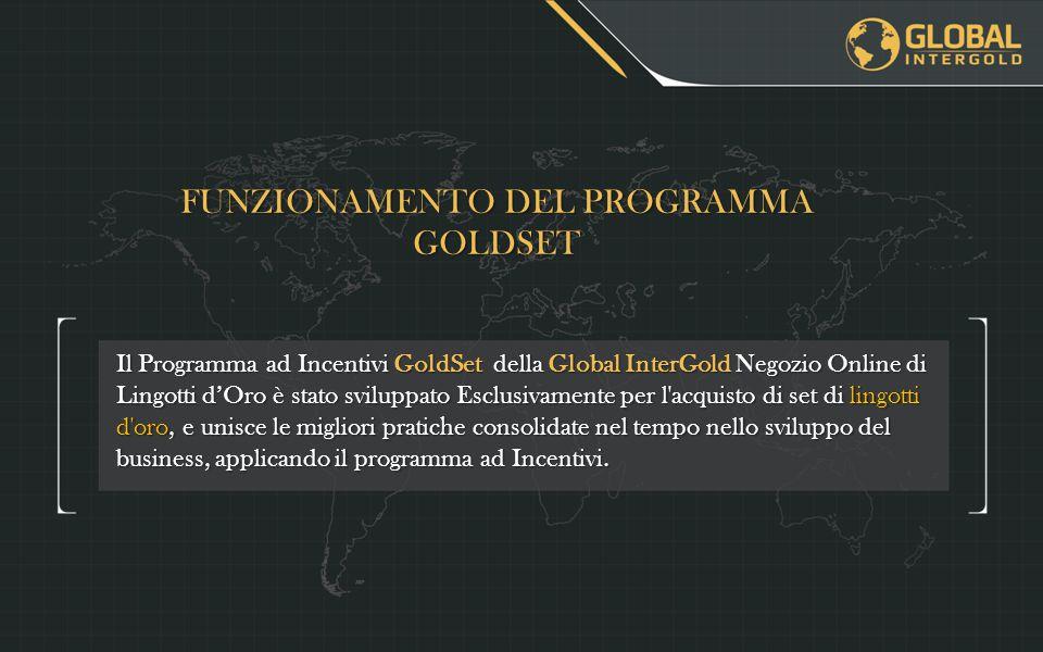 FUNZIONAMENTO DEL PROGRAMMA GOLDSET