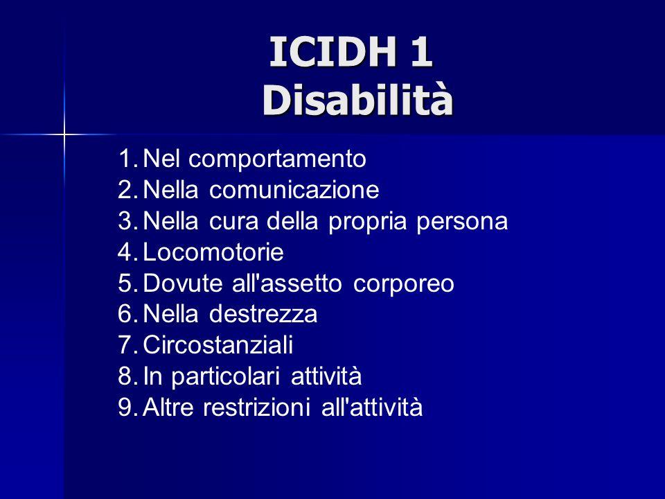ICIDH 1 Disabilità Nel comportamento Nella comunicazione