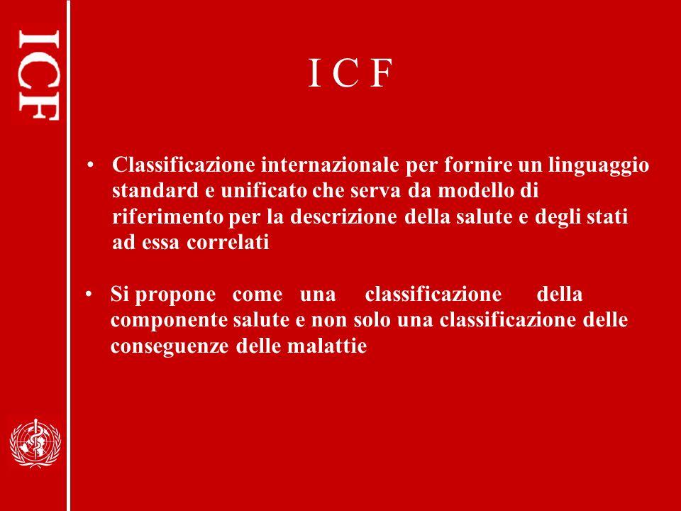 I C F