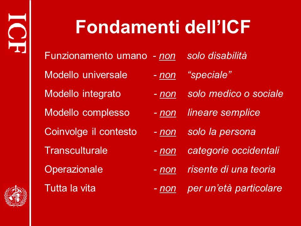 Fondamenti dell'ICF Funzionamento umano - non solo disabilità