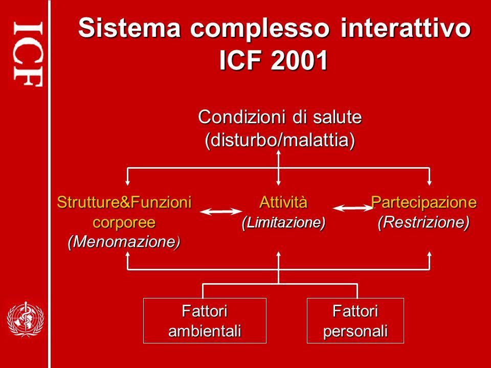 Sistema complesso interattivo