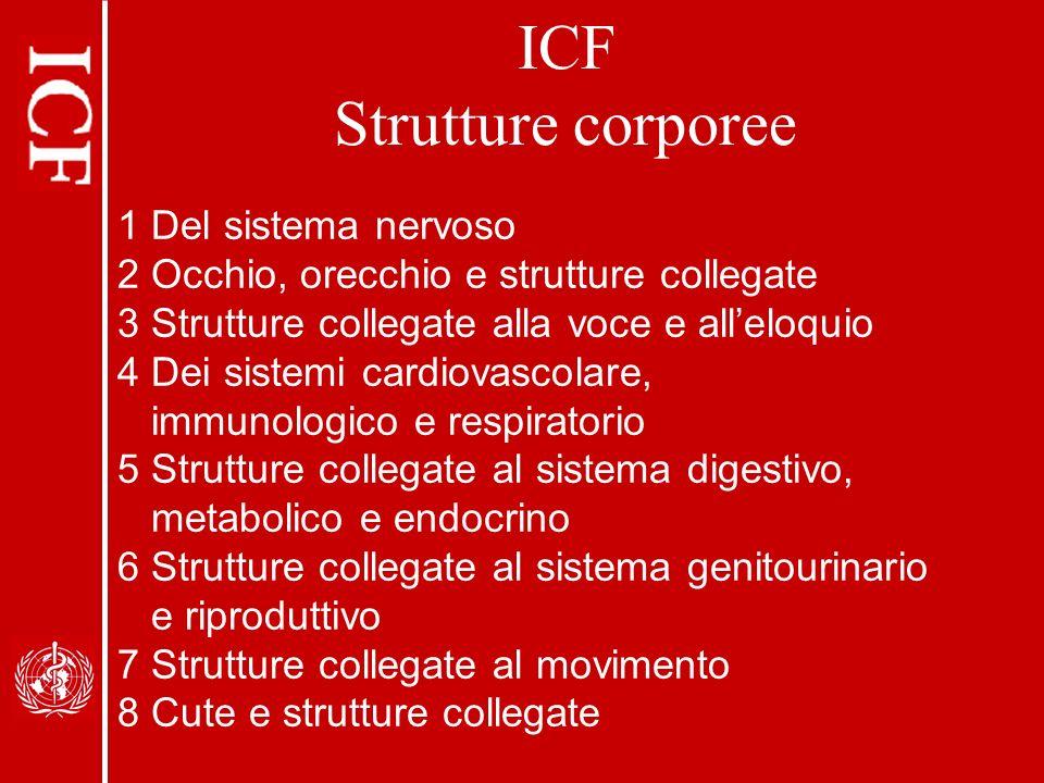 ICF Strutture corporee