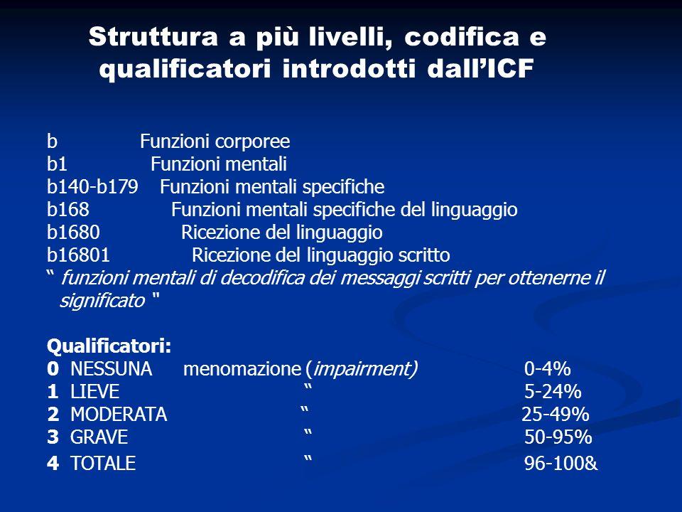 Struttura a più livelli, codifica e qualificatori introdotti dall'ICF