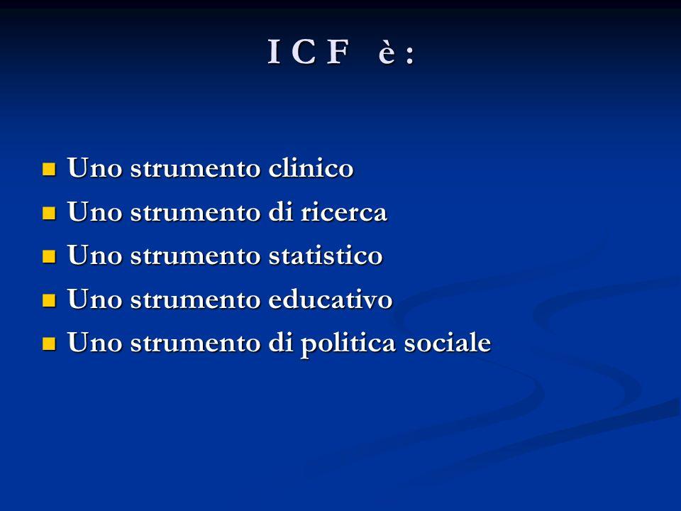 I C F è : Uno strumento clinico Uno strumento di ricerca