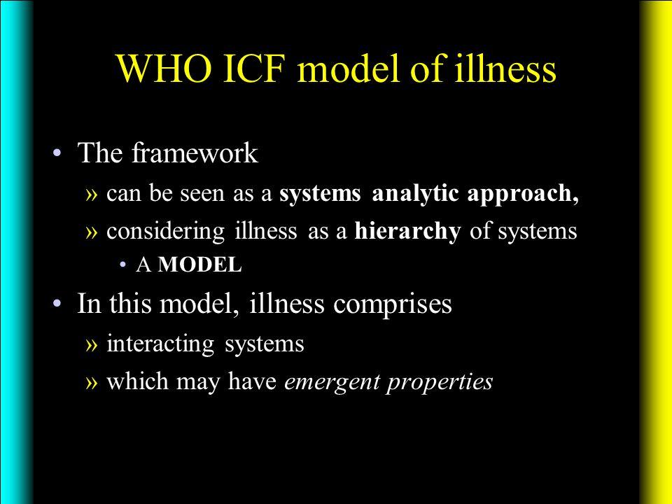 WHO ICF model of illness