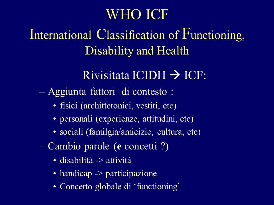 Rivisitata ICIDH  ICF: