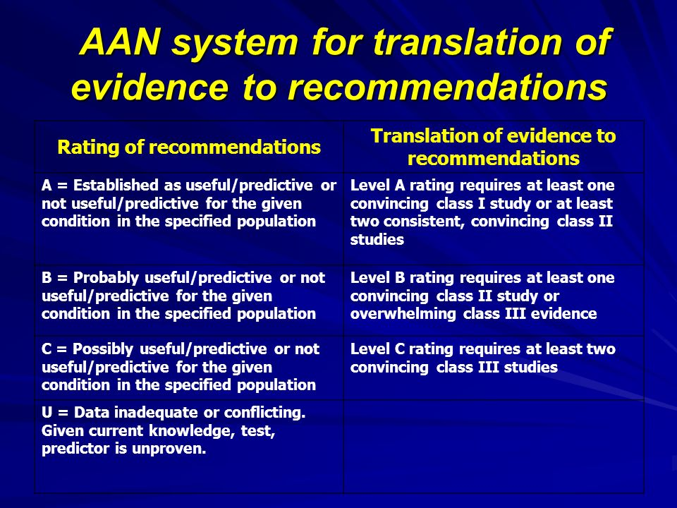 AAN system for translation of evidence to recommendations