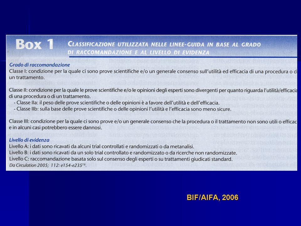 BIF/AIFA, 2006