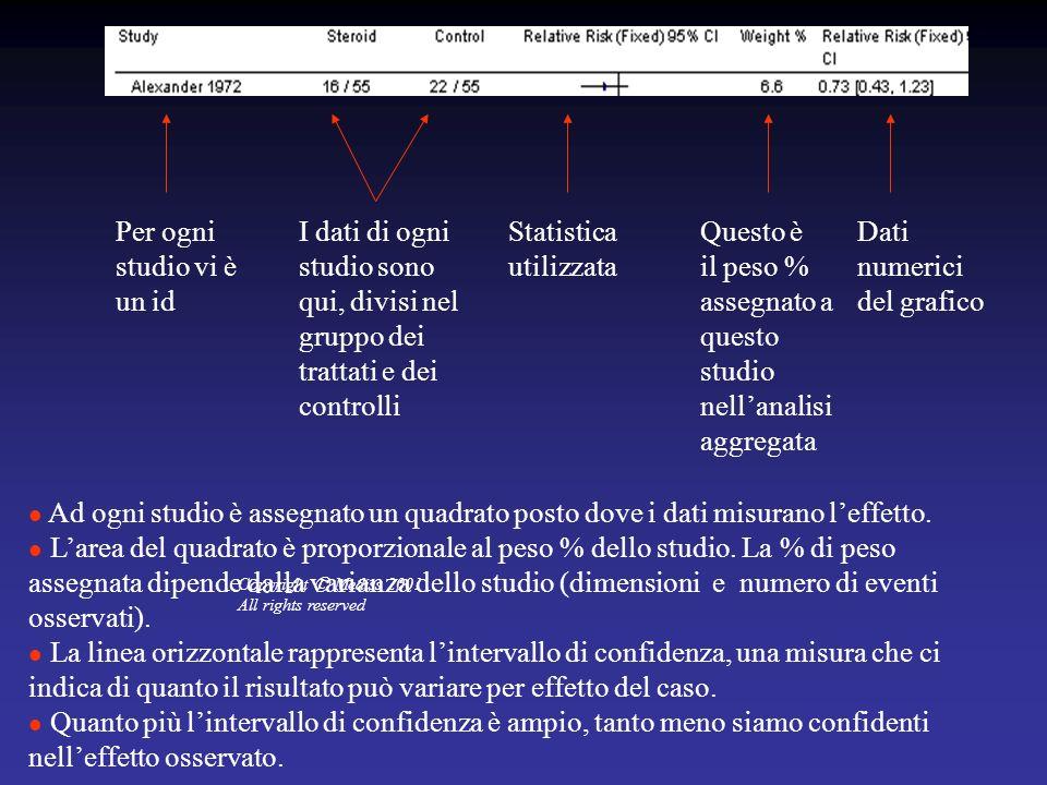 Per ogni studio vi è un id I dati di ogni studio sono qui, divisi nel