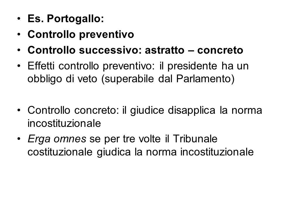 Es. Portogallo: Controllo preventivo. Controllo successivo: astratto – concreto.