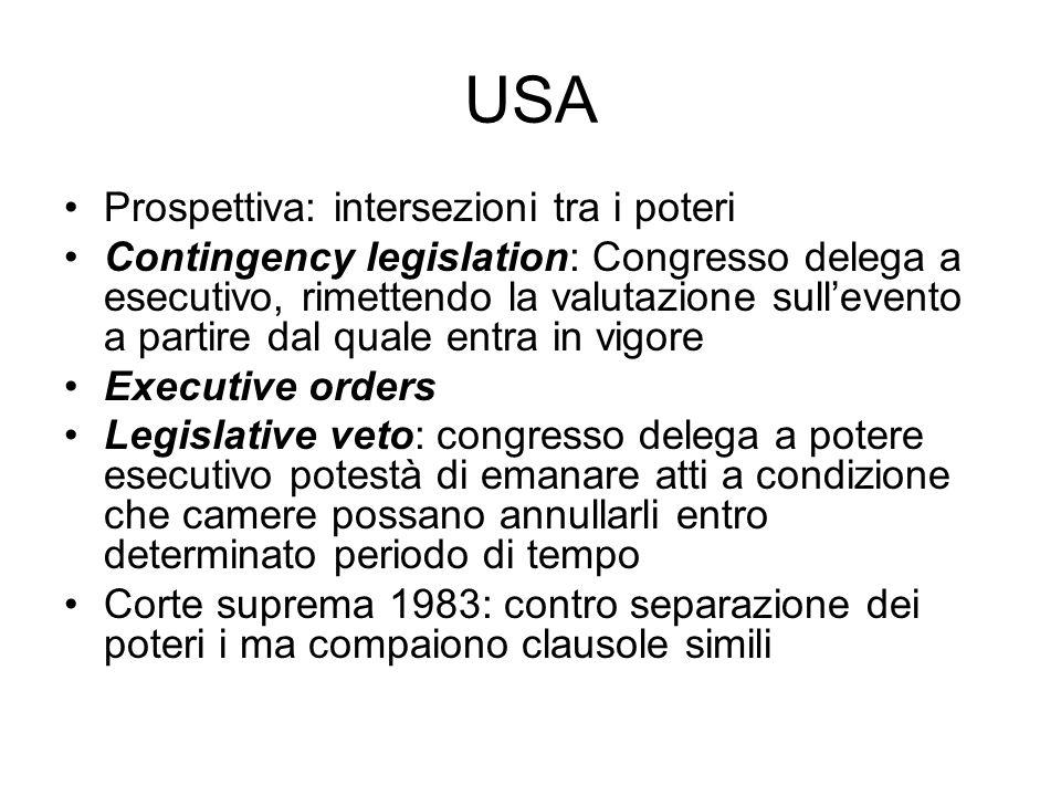 USA Prospettiva: intersezioni tra i poteri