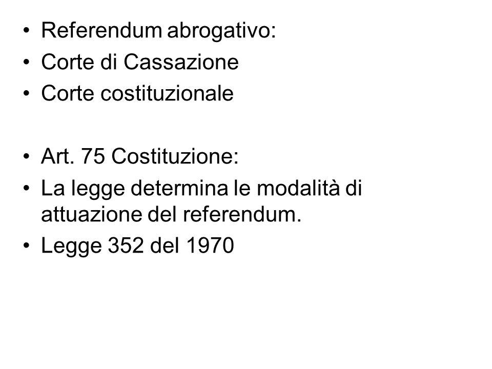 Referendum abrogativo:
