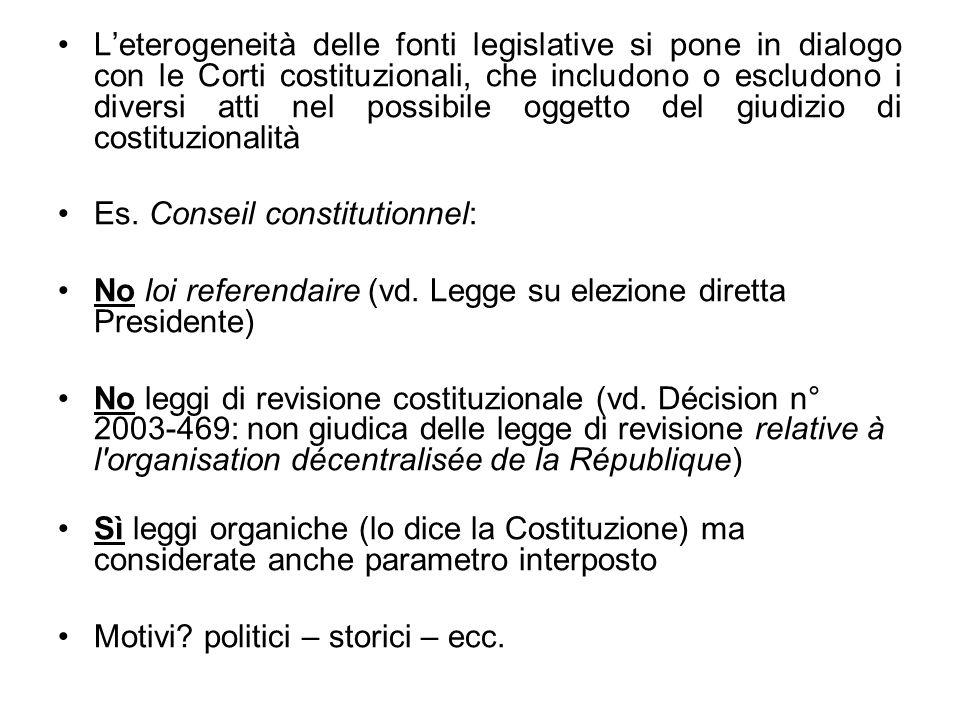 L'eterogeneità delle fonti legislative si pone in dialogo con le Corti costituzionali, che includono o escludono i diversi atti nel possibile oggetto del giudizio di costituzionalità