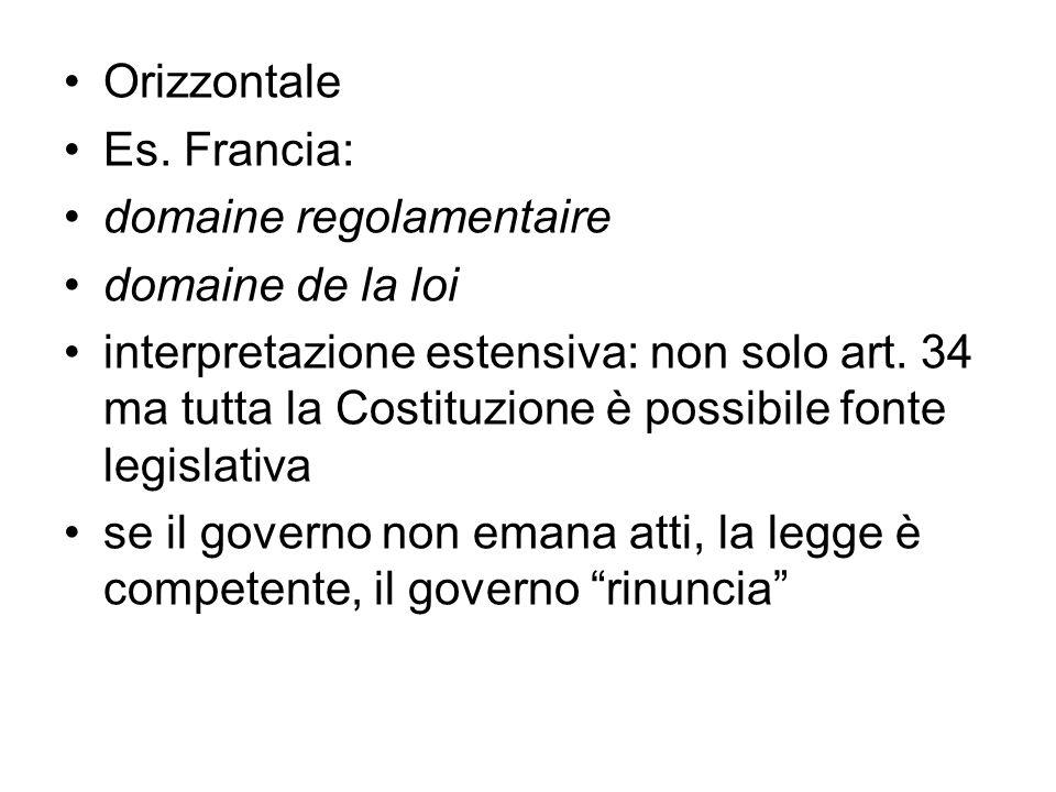 Orizzontale Es. Francia: domaine regolamentaire. domaine de la loi.