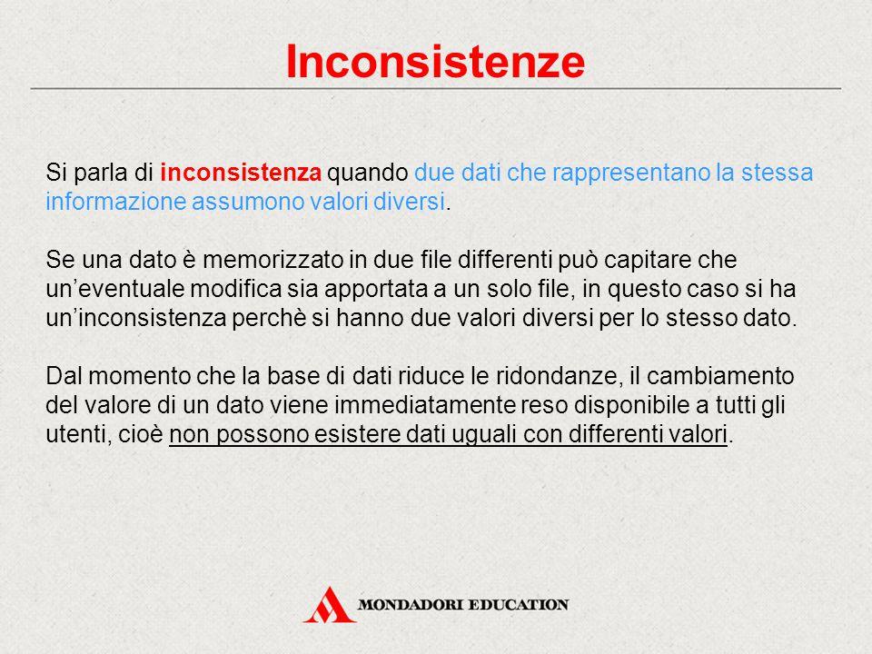 Inconsistenze Si parla di inconsistenza quando due dati che rappresentano la stessa informazione assumono valori diversi.