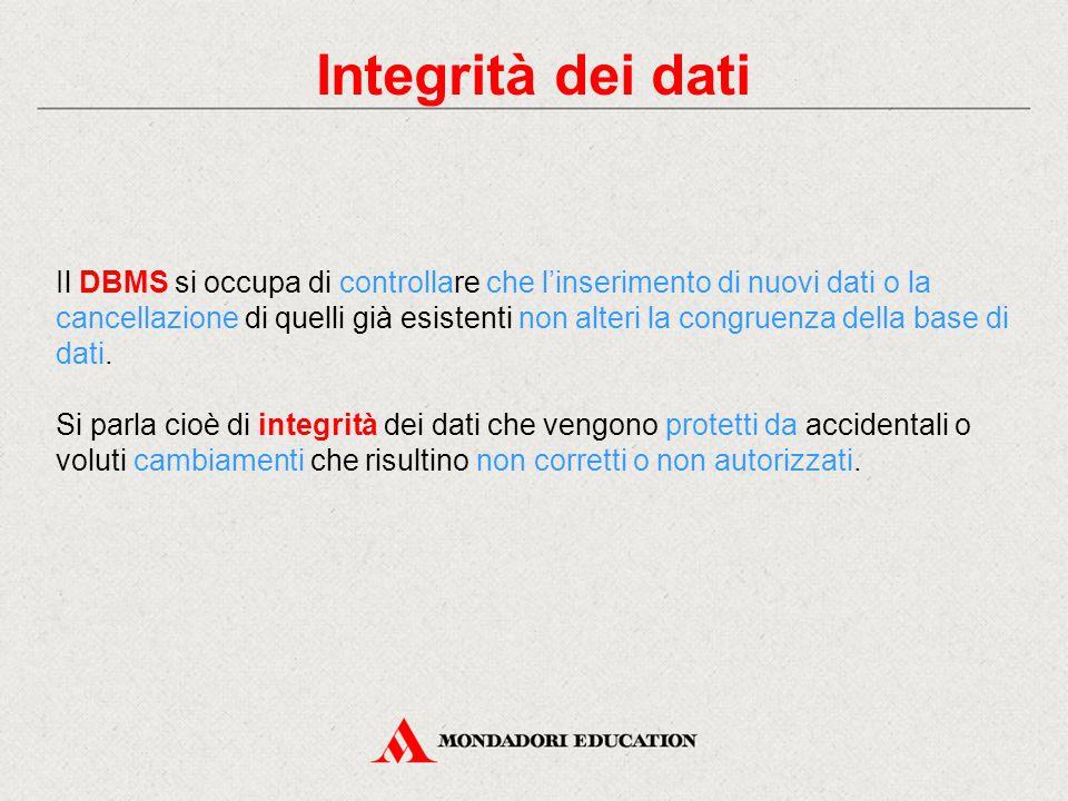 Integrità dei dati