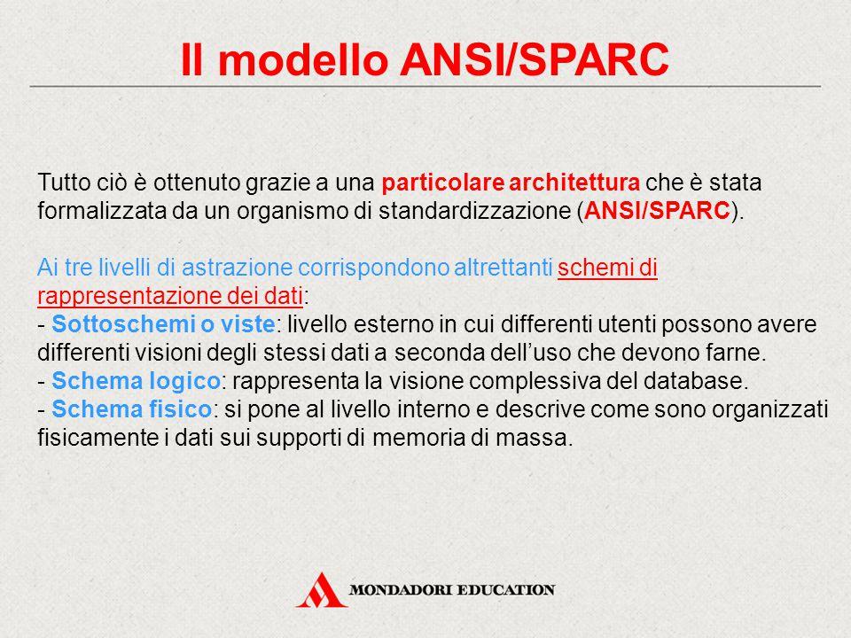 Il modello ANSI/SPARC