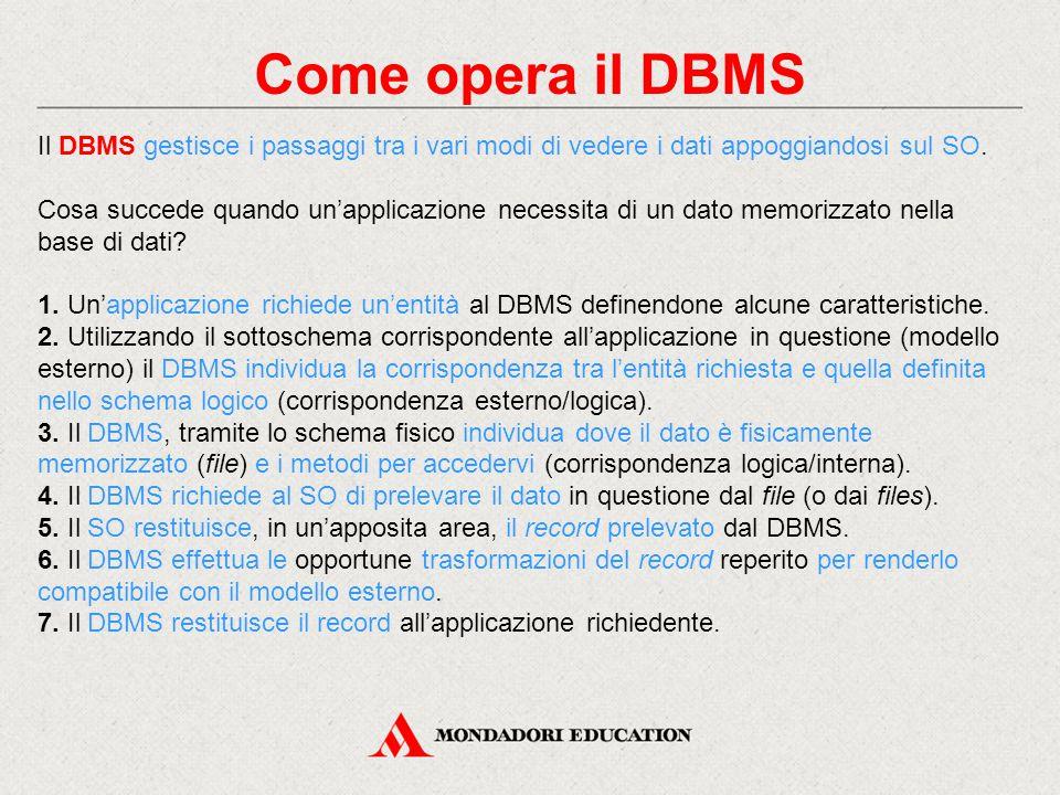 Come opera il DBMS Il DBMS gestisce i passaggi tra i vari modi di vedere i dati appoggiandosi sul SO.