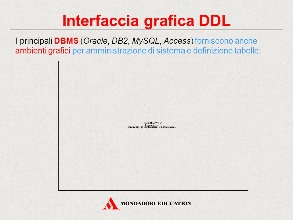 Interfaccia grafica DDL
