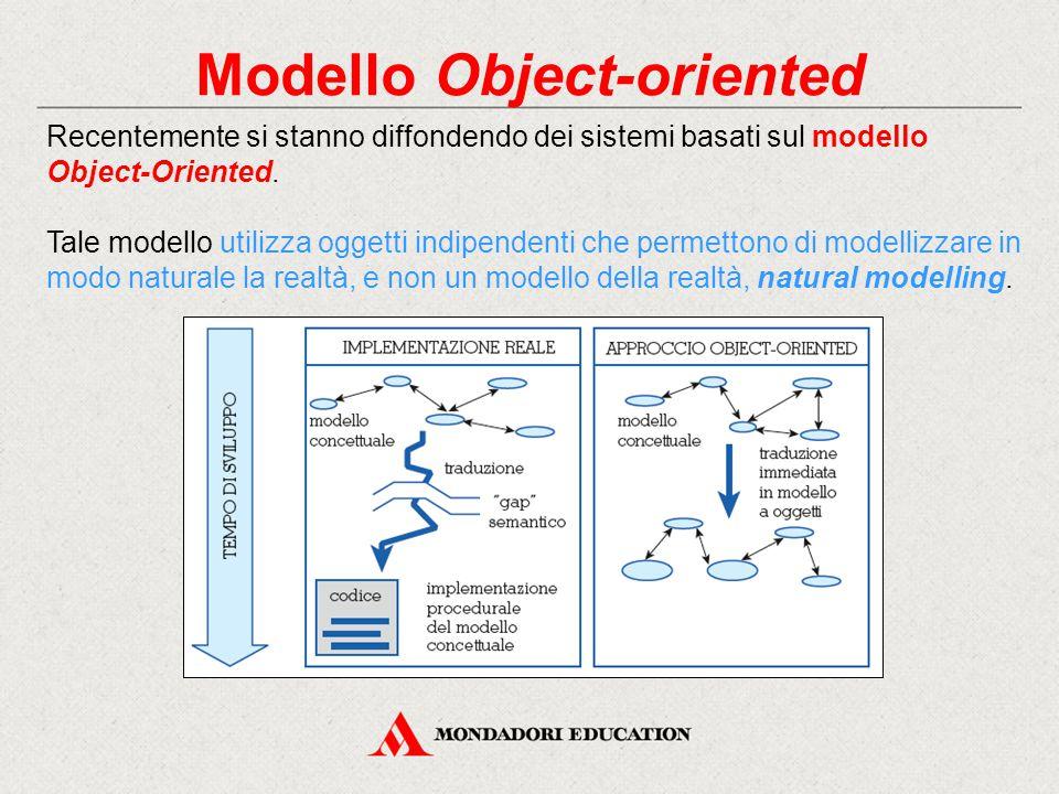 Modello Object-oriented