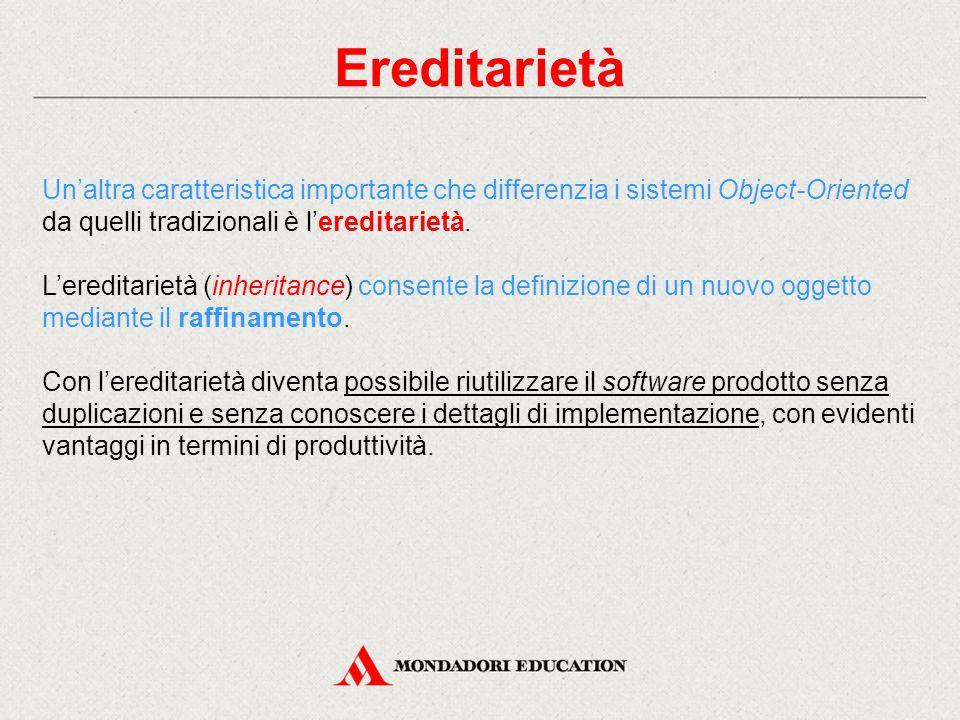 Ereditarietà Un'altra caratteristica importante che differenzia i sistemi Object-Oriented da quelli tradizionali è l'ereditarietà.