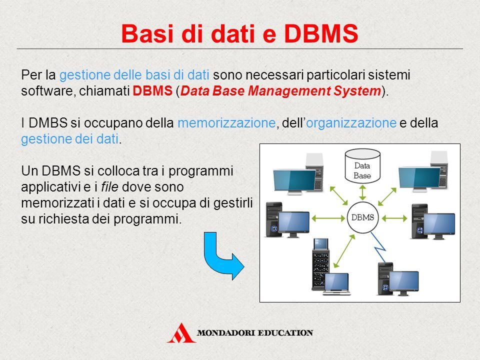 Basi di dati e DBMS Per la gestione delle basi di dati sono necessari particolari sistemi software, chiamati DBMS (Data Base Management System).
