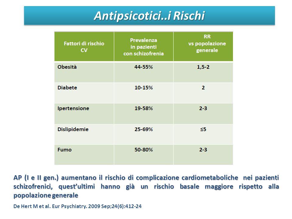 Antipsicotici..i Rischi