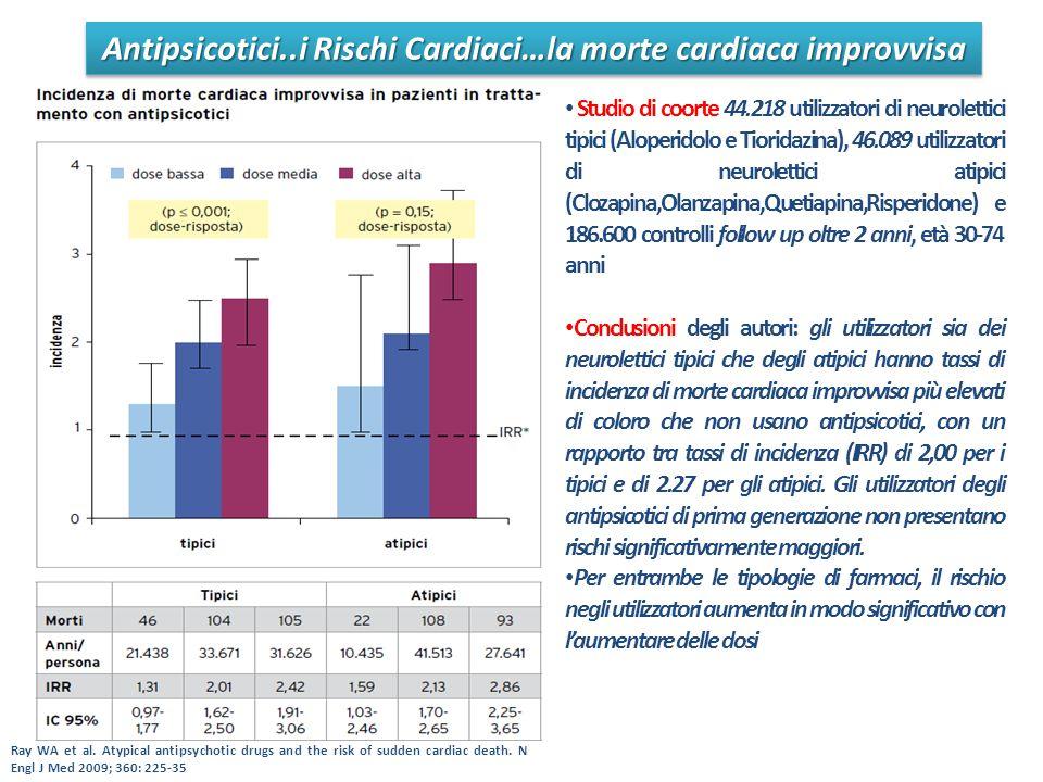 Antipsicotici..i Rischi Cardiaci…la morte cardiaca improvvisa